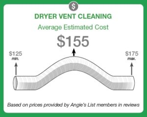 average cost of dryer vent cleaning tucson